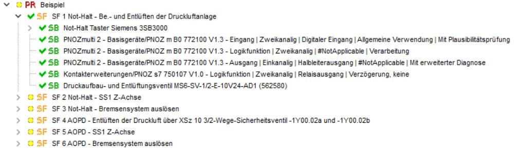 Deutschmann Safety – Funktionale Sicherheit DIN EN ISO 13849-1 / -2